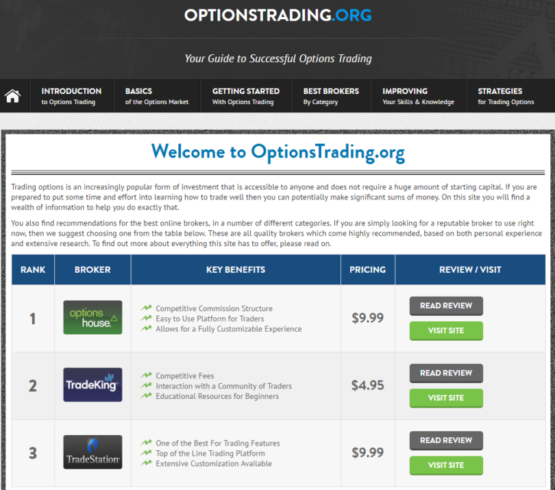 Options trading online community